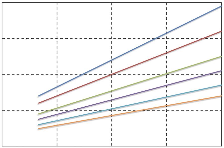 ポンプ車の圧送計算
